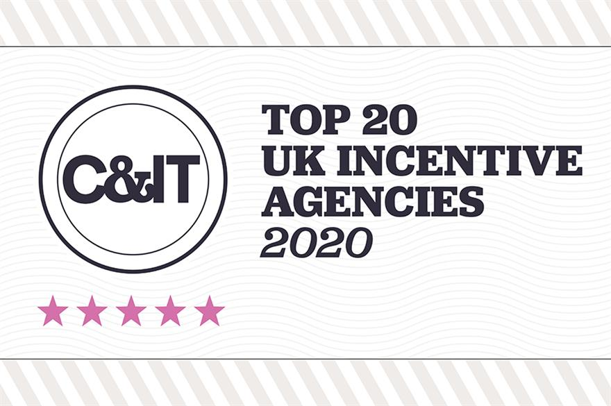 FMI Top UK Incentives Agency C&IT